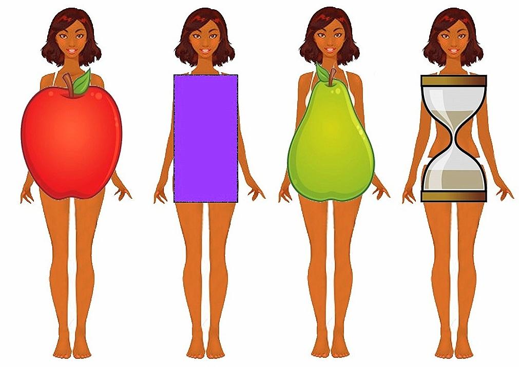 Cómo Vestirse A La Moda Con Cuerpo Manzana Bilbaopasarela